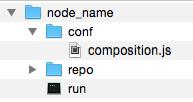 Cohorte node directory structure